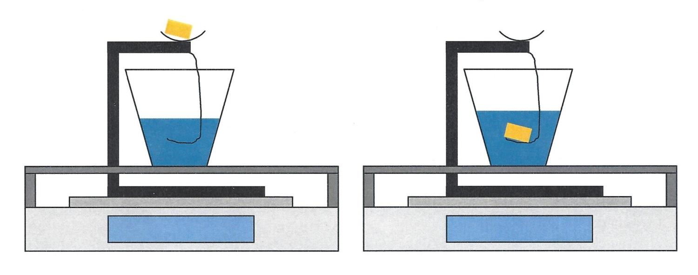calcul densite echantillon elastomere